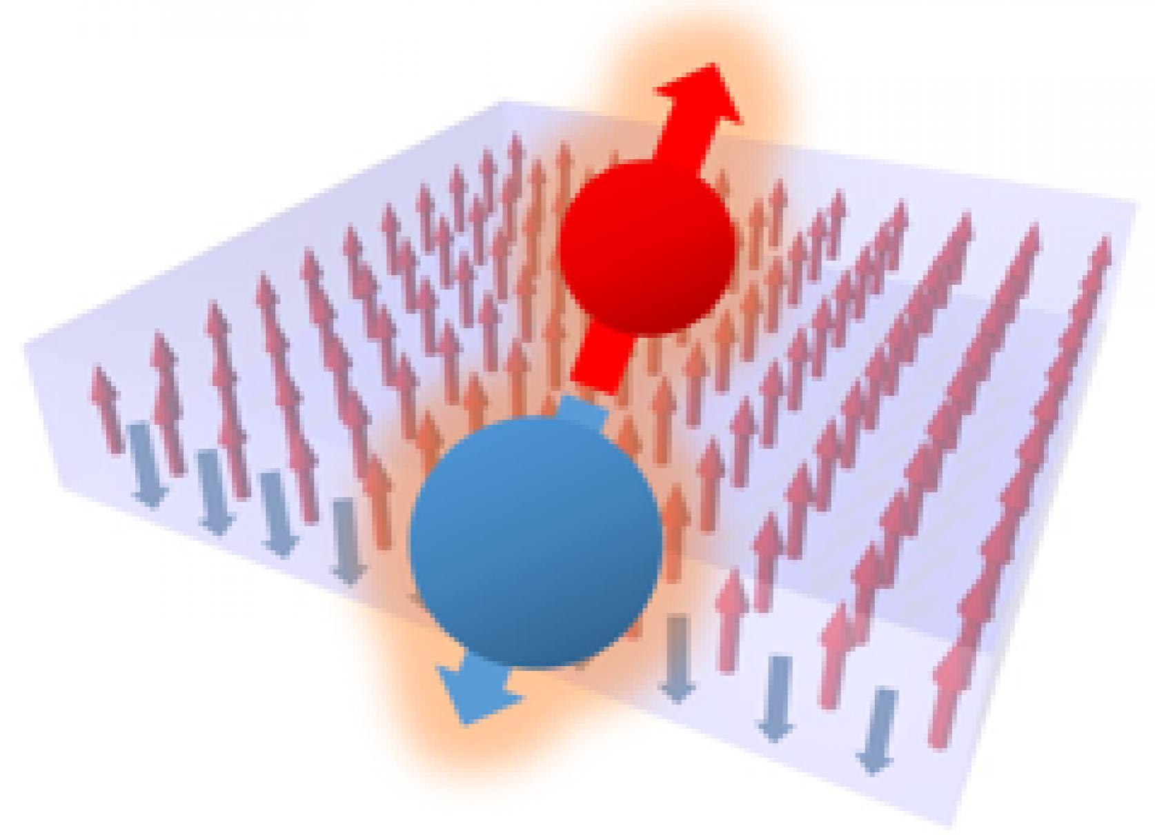 「高速動作磁壁メモリの実現へ道筋」電子工学科 塚本新教授の共同研究成果が「NatureElectronics」誌に掲載、日本大学と京都大学の共同プレスリリースが行われました。