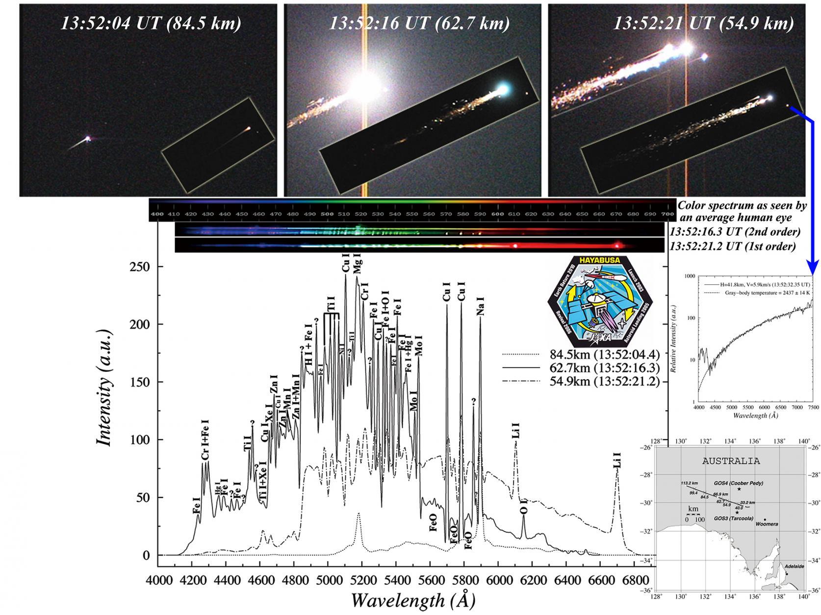 航空宇宙工学科 阿部新助准教授が、HAYABUSA2地球帰還カプセル大気突入の紫外・可視分光を観測